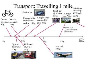 Carbon_footprint_transport slide